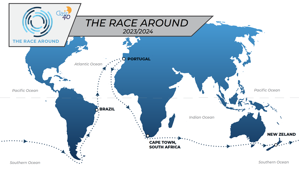 Another Around the World - The Race Around!